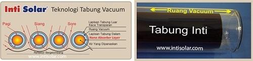 teknologi tabung vacuum